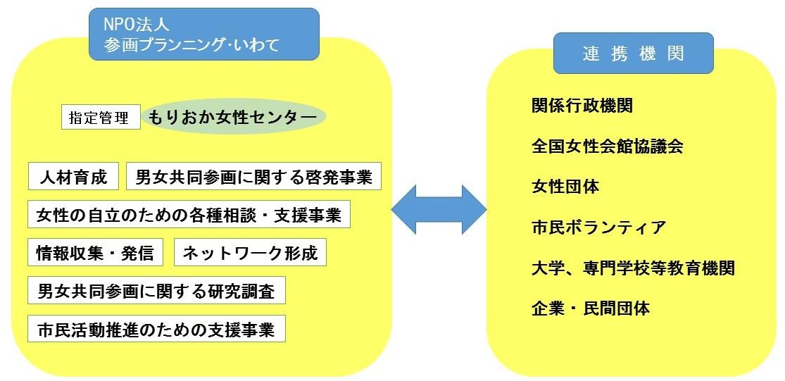 soshikizu_2